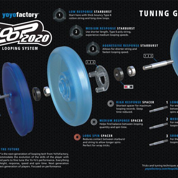Loop 2020 Aufbau & Tuning Parts